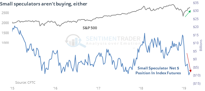 Mystery Buyers As Breadth Momentum Hits Epic Proportions