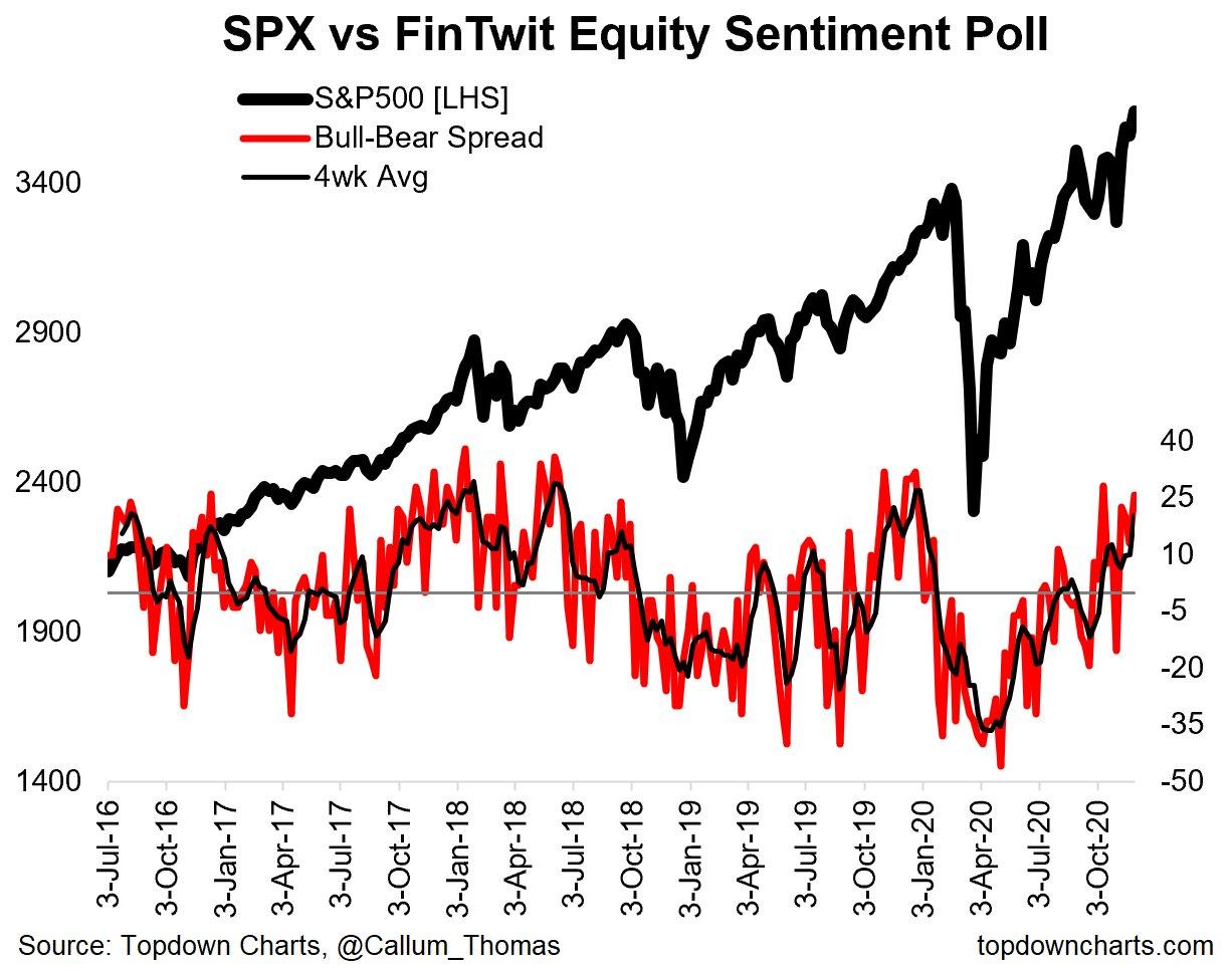 twitter sentiment stock market