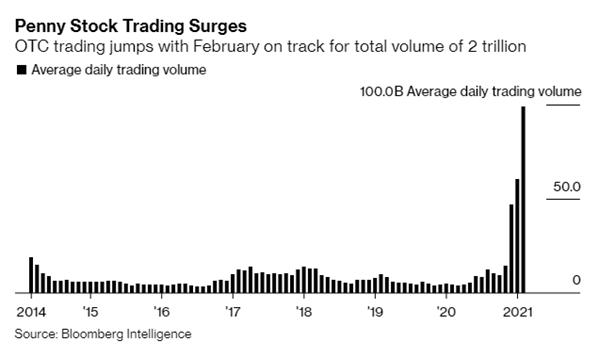 penny stock volume