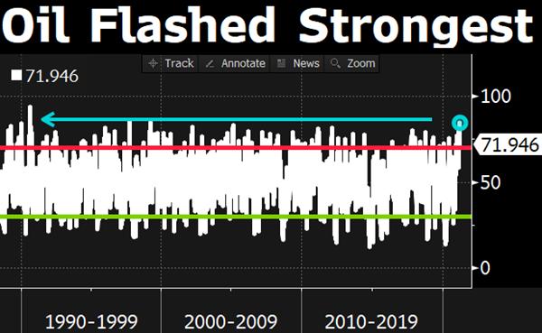 oil rsi relative strength index