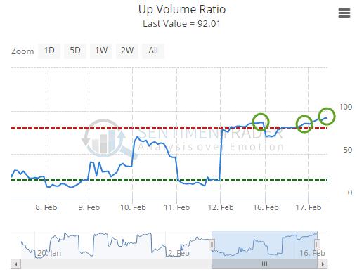 20160217_up_volume_chart