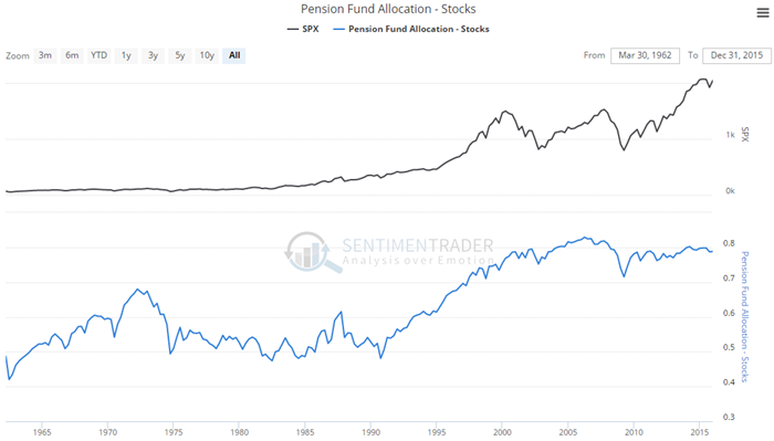 20160421_cash_equity_pension