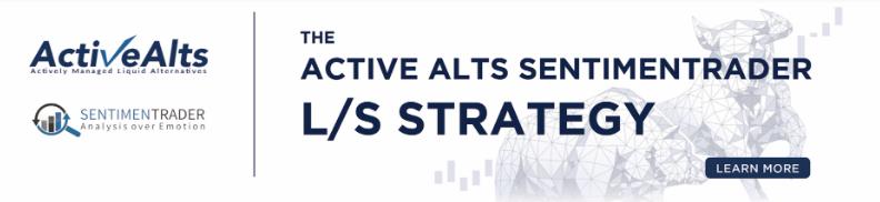 SentimenTrader and Active Alts Logo