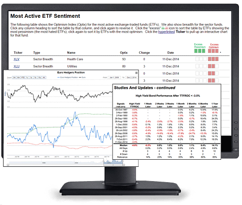 Stock Market and Financial Sentiment