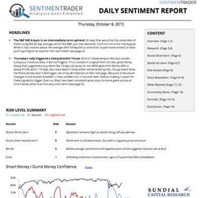 sentimenTrader Report